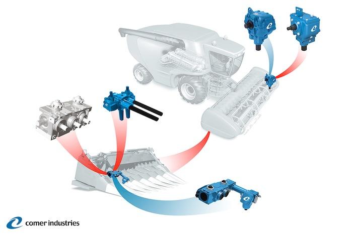 Comer Industries: all'Eima nuove soluzioni specifiche per i carri miscelatori