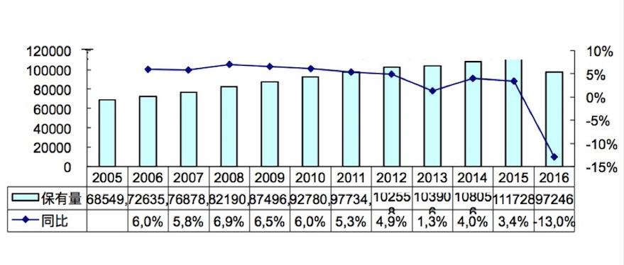 """Mercato macchine agricole: nel """"pianeta Cina"""", tra rallentamenti e riprese"""