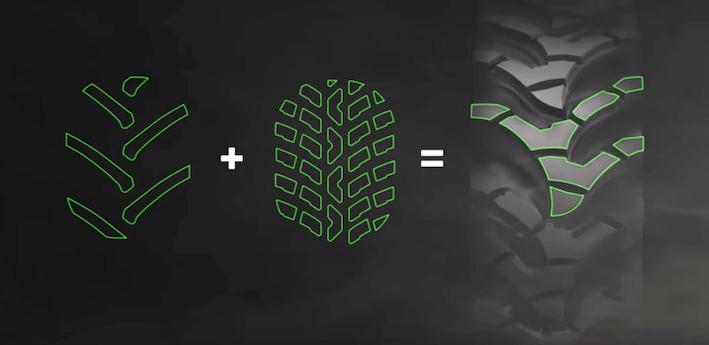 Nokian Tyres: elevata trazione in campo e massimo comfort su strada con lo stesso pneumatico