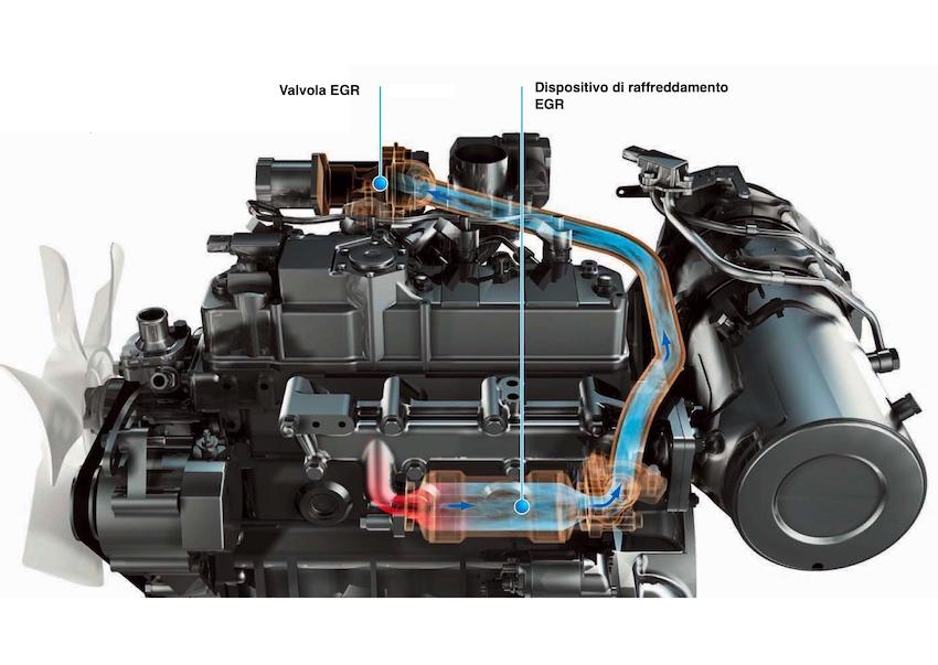 Antonio Carraro: nuovo motore supercompatto Yanmar 4TNV98C per la serie 7800