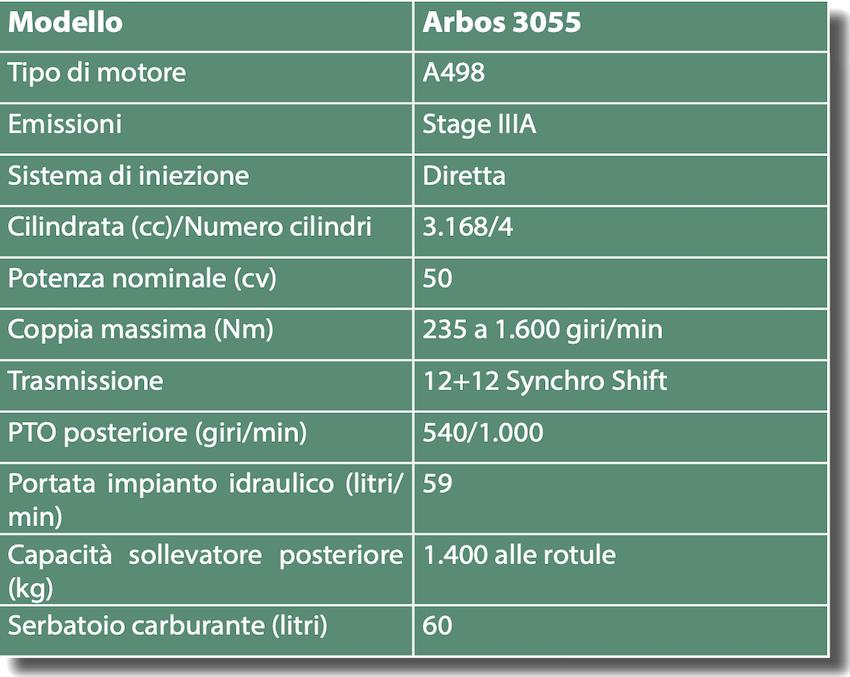 Arbos 3055: il 50 cavalli con tutto quello che serve