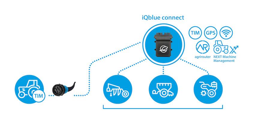 """Lemken: l'attrezzatura diventa """"intelligente"""" con il modulo iQblue connect"""